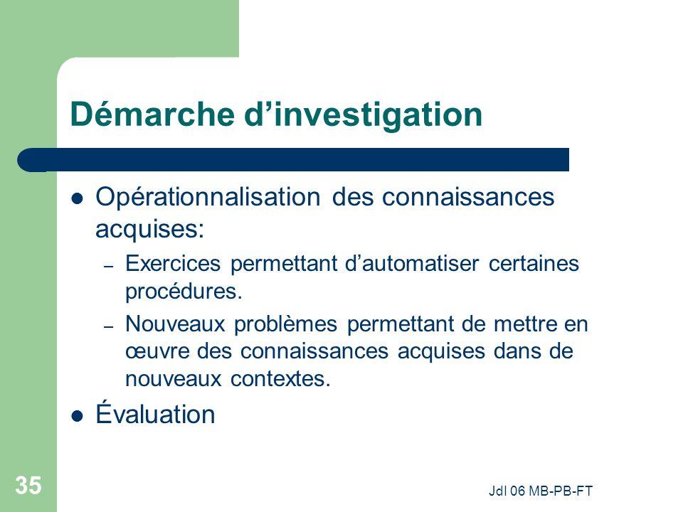 JdI 06 MB-PB-FT 35 Démarche dinvestigation Opérationnalisation des connaissances acquises: – Exercices permettant dautomatiser certaines procédures.