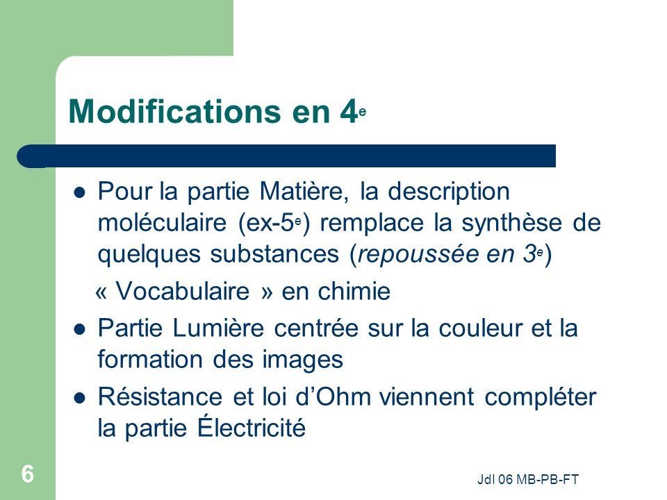 JdI 06 MB-PB-FT 7 Modifications en 3 e (sous réserves…) Suppression des parties Lumière et Mécanique La partie Électricité sallège de la loi dOhm,de la tension du secteur, des transformateurs et de la sécurité domestique Apparition dune partie Énergie, centrée sur lénergie électrique (modifiée par rapport au projet 2004) Dans la partie Matière, le fer est le seul métal étudié … et on nétudie plus les autres matériaux mais on « récupère » les synthèses de 4 e (arôme et nylon)