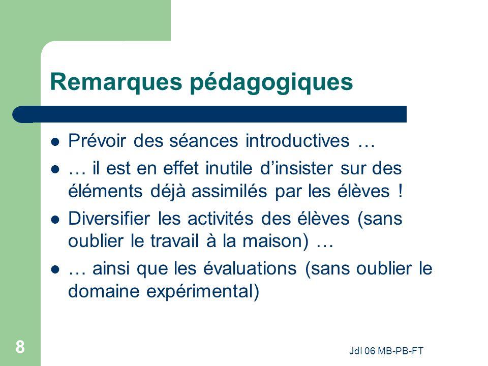 JdI 06 MB-PB-FT 8 Remarques pédagogiques Prévoir des séances introductives … … il est en effet inutile dinsister sur des éléments déjà assimilés par les élèves .
