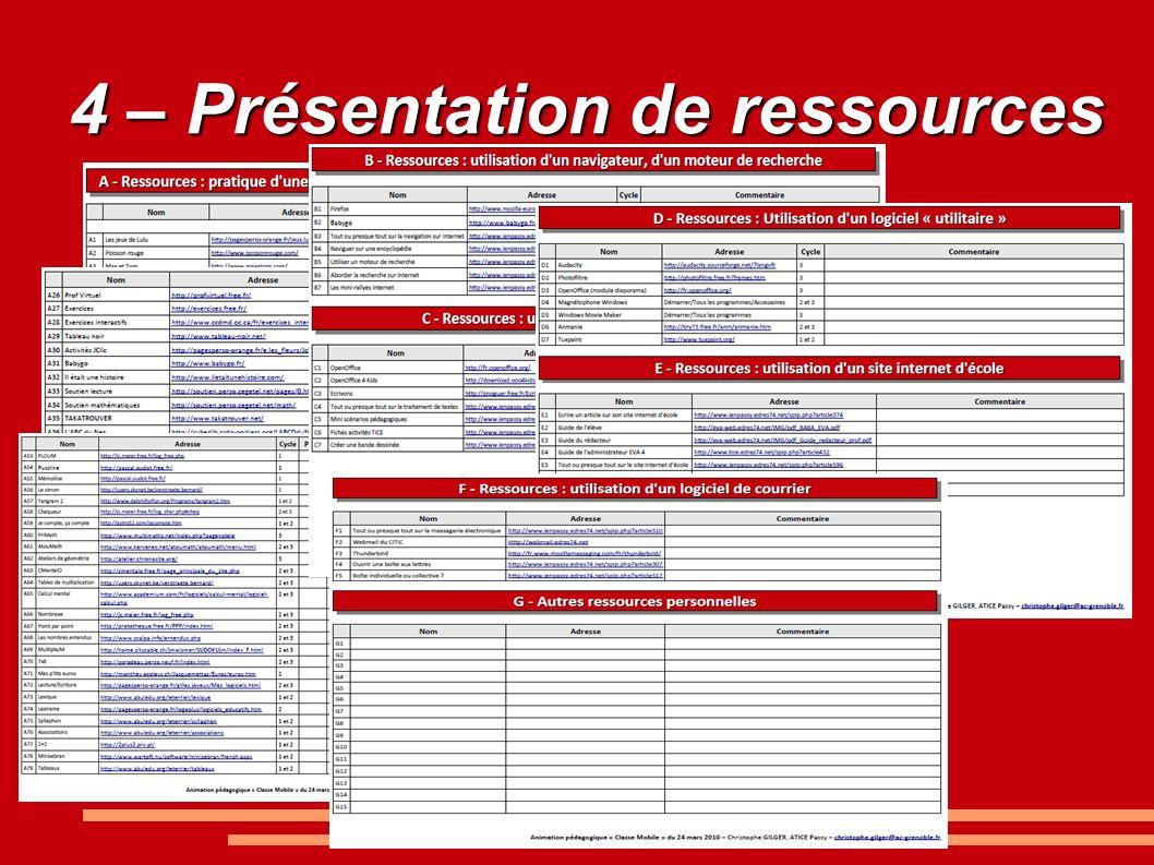 4 – Présentation de ressources