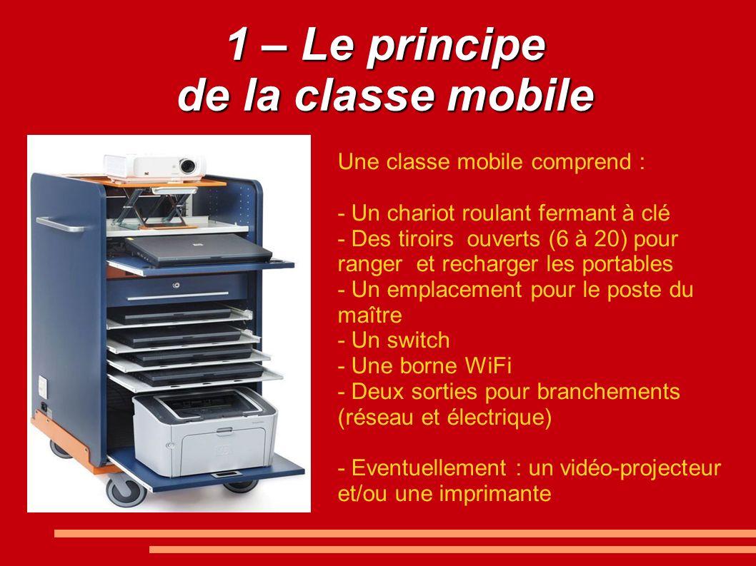 1 – Le principe de la classe mobile Une classe mobile comprend : - Un chariot roulant fermant à clé - Des tiroirs ouverts (6 à 20) pour ranger et recharger les portables - Un emplacement pour le poste du maître - Un switch - Une borne WiFi - Deux sorties pour branchements (réseau et électrique) - Eventuellement : un vidéo-projecteur et/ou une imprimante