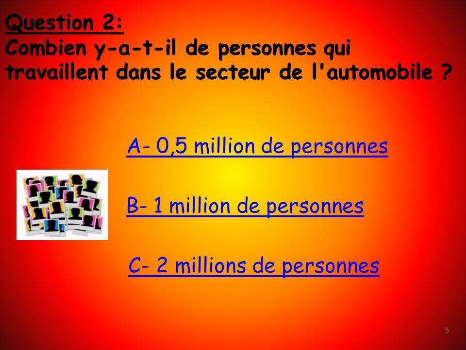 3 A- 0,5 million de personnes B- 1 million de personnes C- 2 millions de personnes Question 2: Combien y-a-t-il de personnes qui travaillent dans le secteur de l automobile ?