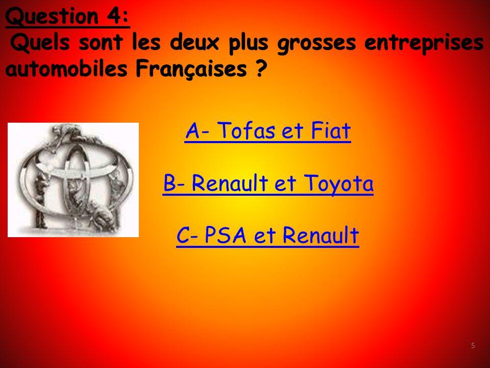 6 A- Vendeur B- secrétaire C- Equipementier Question 5: Quel est le métier le plus demandé dans l industrie automobile ?