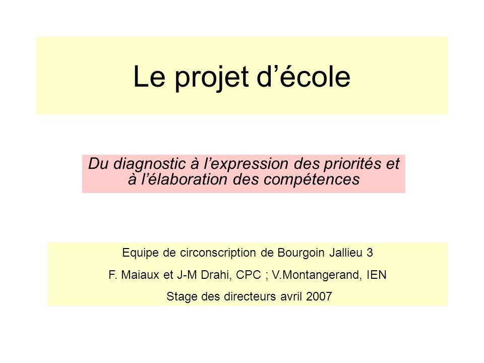 Le projet décole Du diagnostic à lexpression des priorités et à lélaboration des compétences Equipe de circonscription de Bourgoin Jallieu 3 F. Maiaux