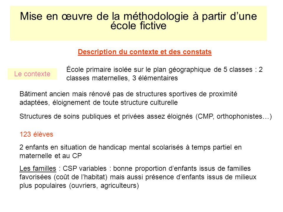 Mise en œuvre de la méthodologie à partir dune école fictive Description du contexte et des constats École primaire isolée sur le plan géographique de