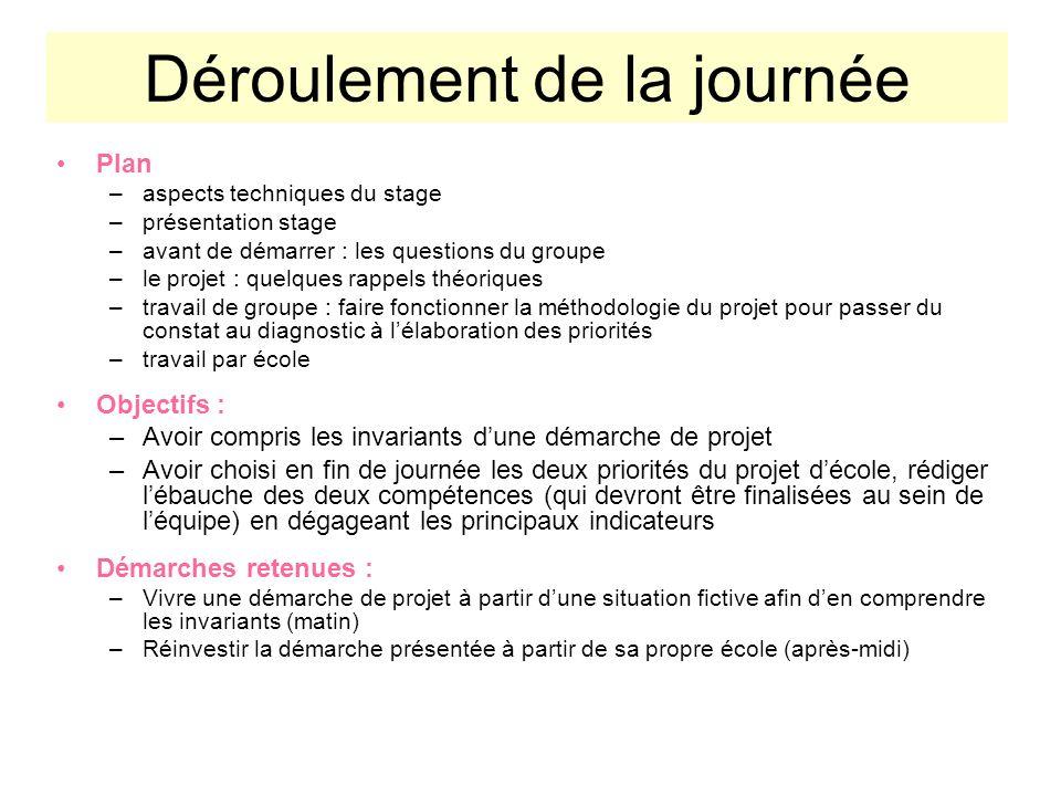 Déroulement de la journée Plan –aspects techniques du stage –présentation stage –avant de démarrer : les questions du groupe –le projet : quelques rap