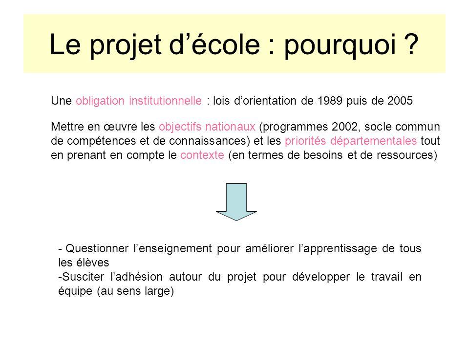 Le projet décole : pourquoi ? Une obligation institutionnelle : lois dorientation de 1989 puis de 2005 Mettre en œuvre les objectifs nationaux (progra