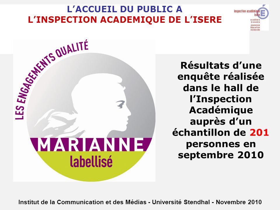 Institut de la Communication et des Médias - Université Stendhal - Novembre 2010 LACCUEIL DU PUBLIC A LINSPECTION ACADEMIQUE DE LISERE Résultats dune