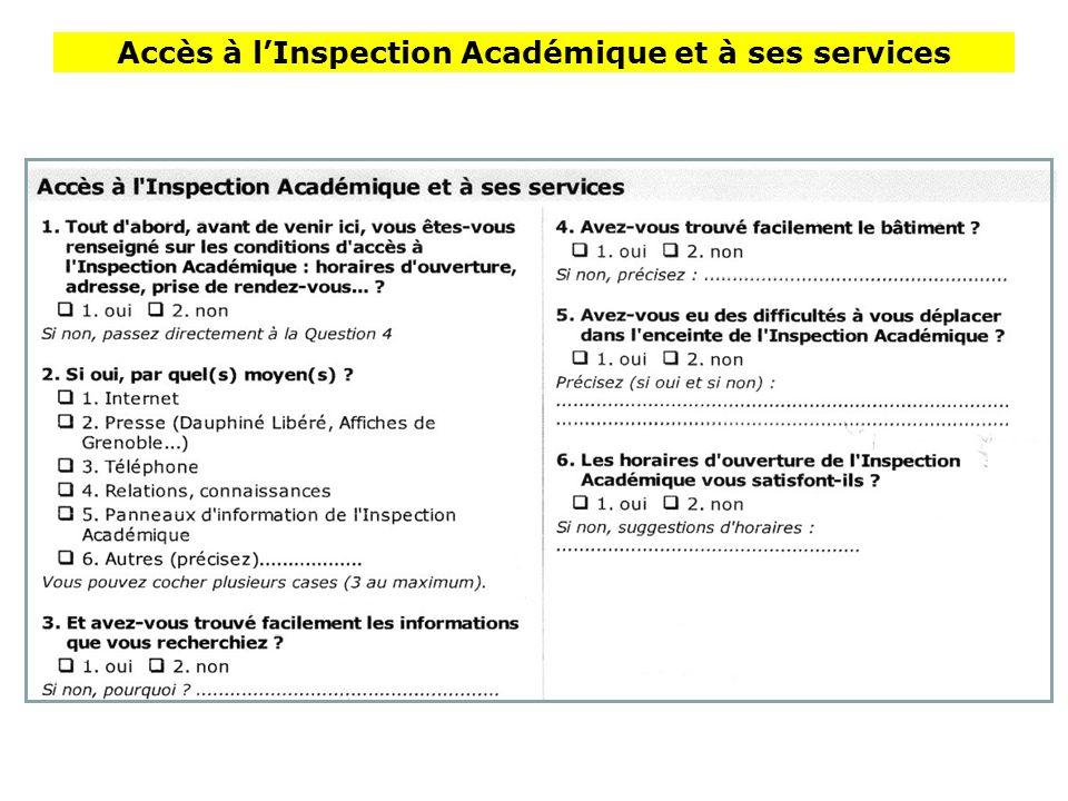 Accès à lInspection Académique et à ses services