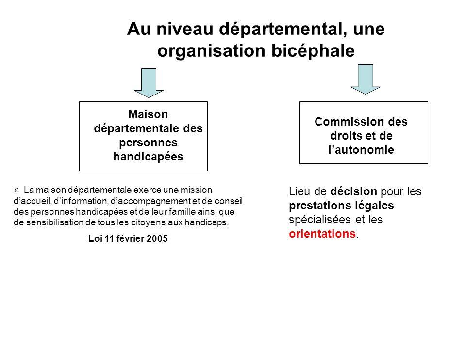 Au niveau départemental, une organisation bicéphale Maison départementale des personnes handicapées Commission des droits et de lautonomie Lieu de déc