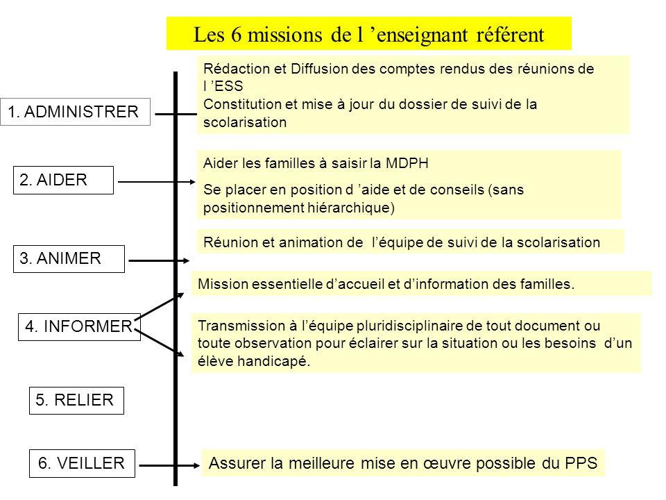 Les 6 missions de l enseignant référent 1. ADMINISTRER Rédaction et Diffusion des comptes rendus des réunions de l ESS Constitution et mise à jour du