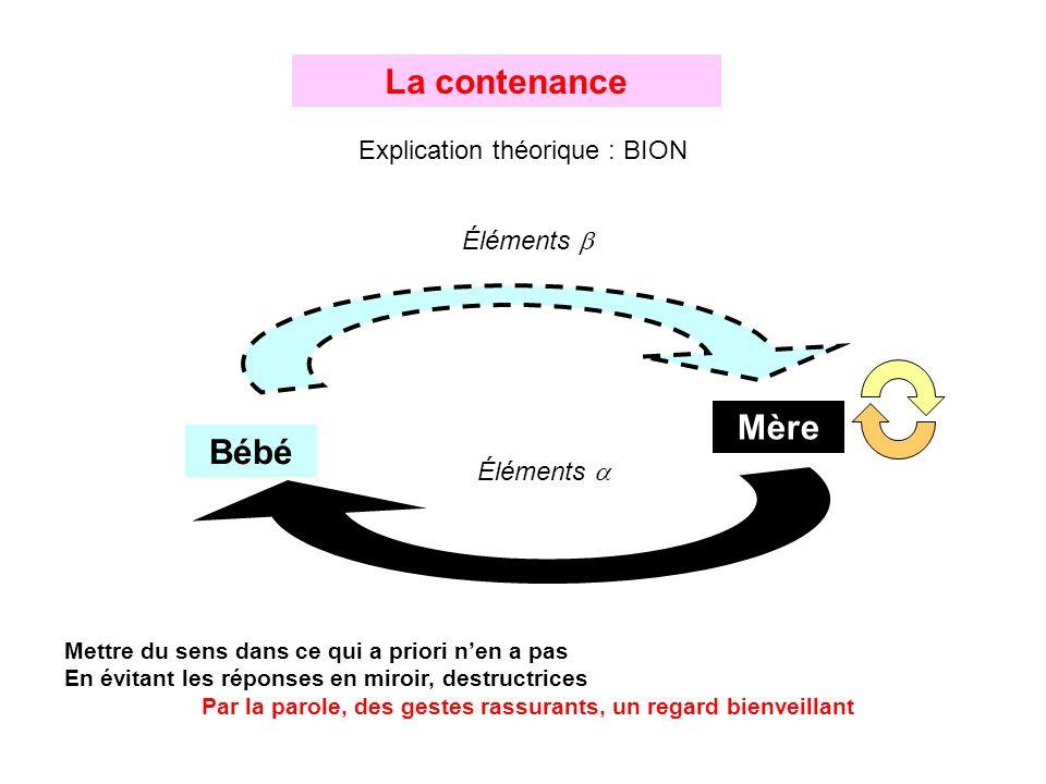 La contenance Explication théorique : BION Bébé Mère Éléments Mettre du sens dans ce qui a priori nen a pas En évitant les réponses en miroir, destruc
