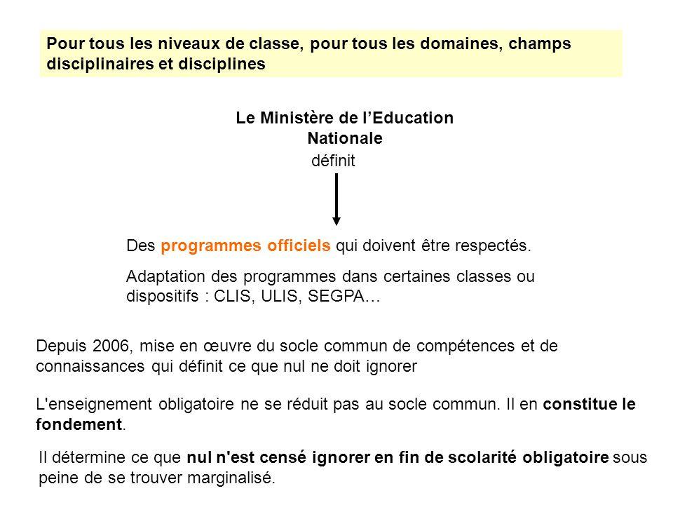 Pour tous les niveaux de classe, pour tous les domaines, champs disciplinaires et disciplines Le Ministère de lEducation Nationale définit Des program