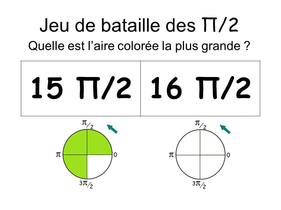Jeu de bataille des Π/2 Quelle est laire colorée la plus grande ? 15 Π/216 Π/2