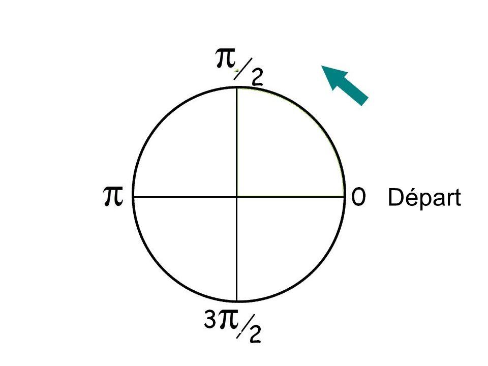 Jeu de bataille des Π/2 Quelle est laire colorée la plus grande ? 15 Π/26 Π/2