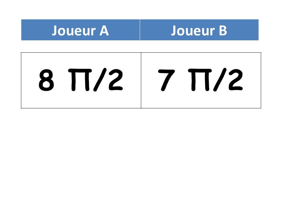 8 Π/27 Π/2 Joueur AJoueur B