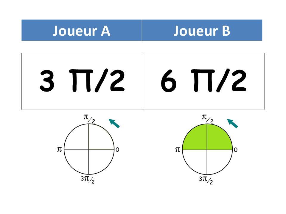 3 Π/26 Π/2 Joueur AJoueur B