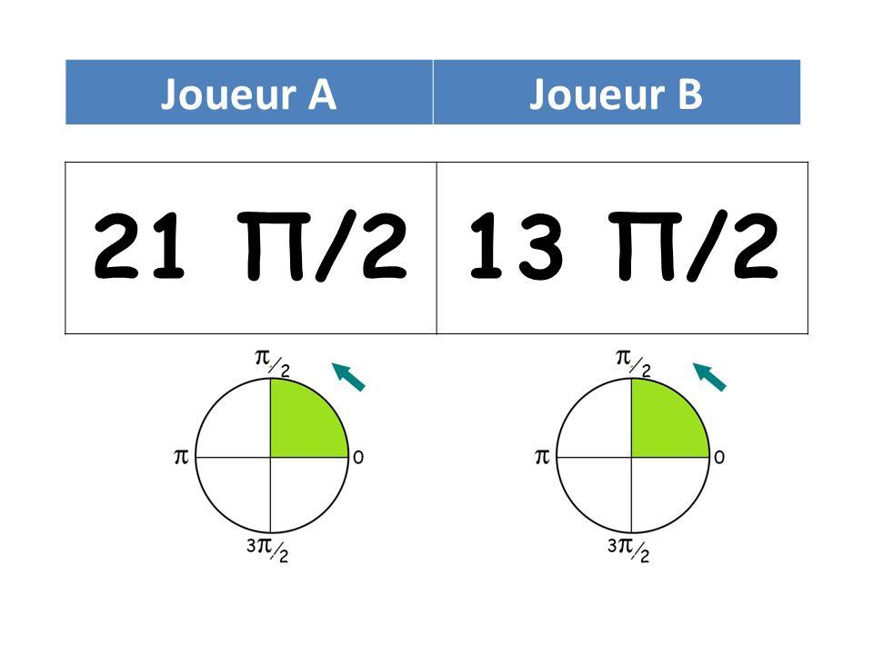 21 Π/213 Π/2 Joueur AJoueur B