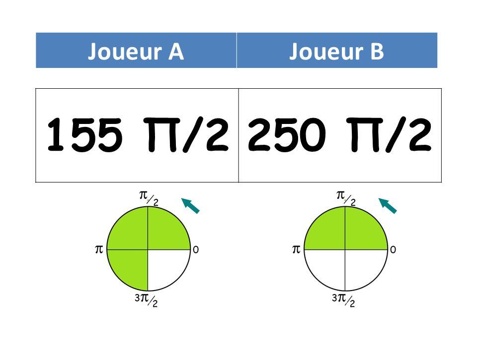 155 Π/2250 Π/2 Joueur AJoueur B