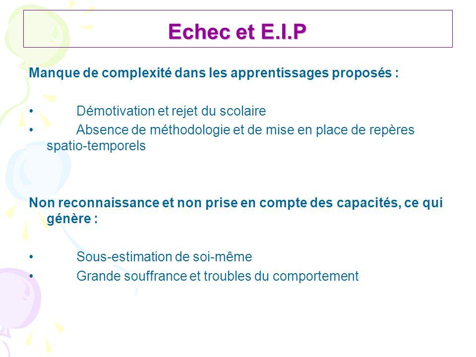 Echec et E.I.P Manque de complexité dans les apprentissages proposés : Démotivation et rejet du scolaire Absence de méthodologie et de mise en place d