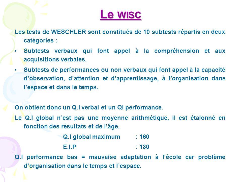 Le WISC Les tests de WESCHLER sont constitués de 10 subtests répartis en deux catégories : Subtests verbaux qui font appel à la compréhension et aux a
