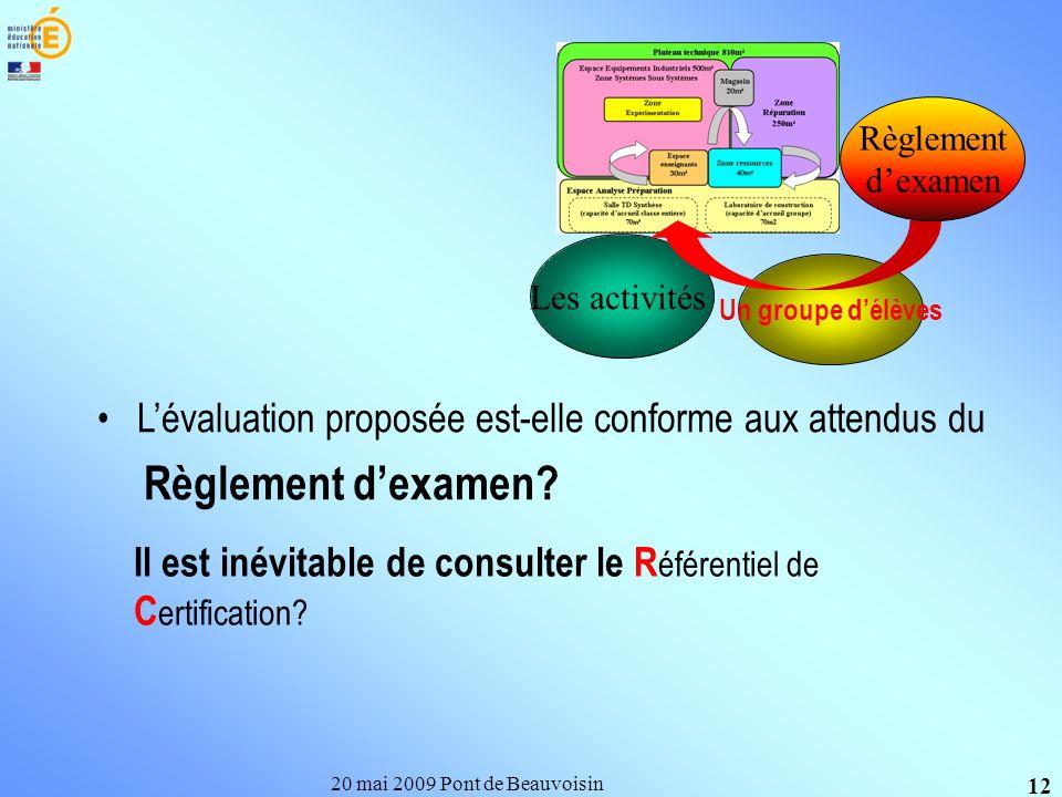 20 mai 2009 Pont de Beauvoisin 12 Lévaluation proposée est-elle conforme aux attendus du Règlement dexamen? Un groupe délèves Les activités Règlement