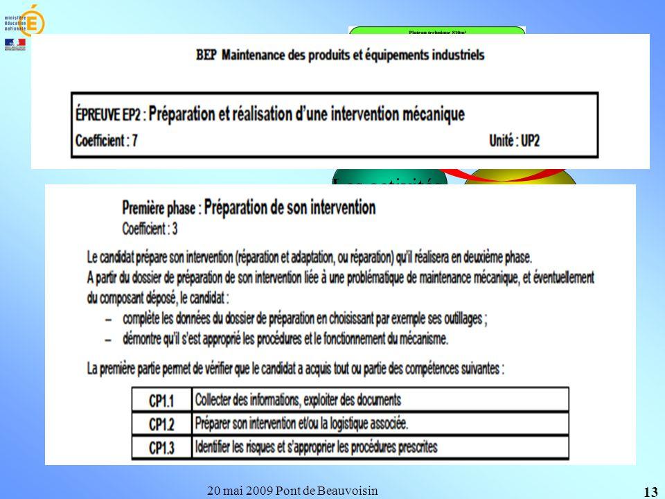 20 mai 2009 Pont de Beauvoisin 13 Un groupe délèves Les activités Règlement dexamen