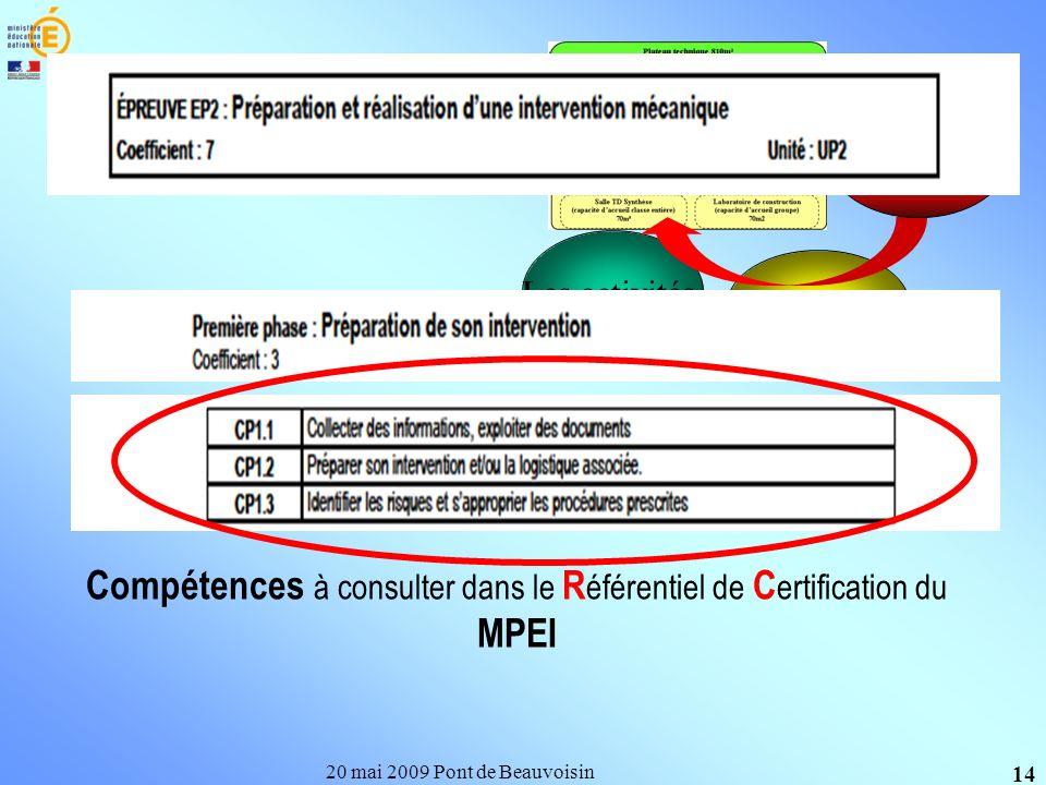 20 mai 2009 Pont de Beauvoisin 14 Un groupe délèves Les activités Règlement dexamen Compétences à consulter dans le R éférentiel de C ertification du