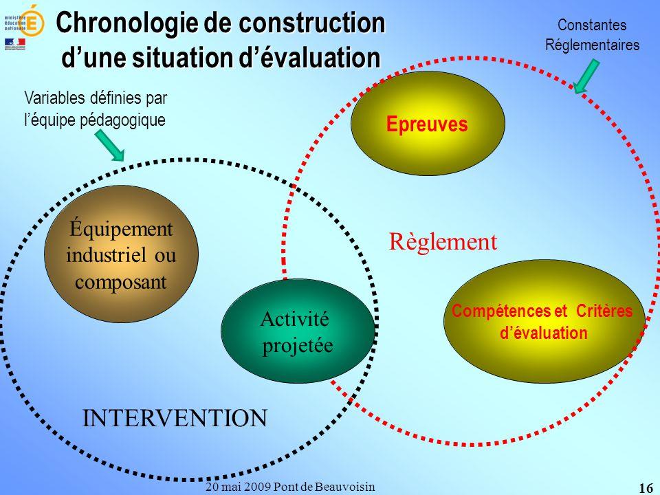Chronologie de construction dune situation dévaluation 20 mai 2009 Pont de Beauvoisin 16 Compétences et Critères dévaluation Équipement industriel ou