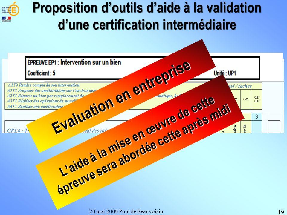Proposition doutils daide à la validation dune certification intermédiaire 20 mai 2009 Pont de Beauvoisin 19 Evaluation en entreprise Laide à la mise