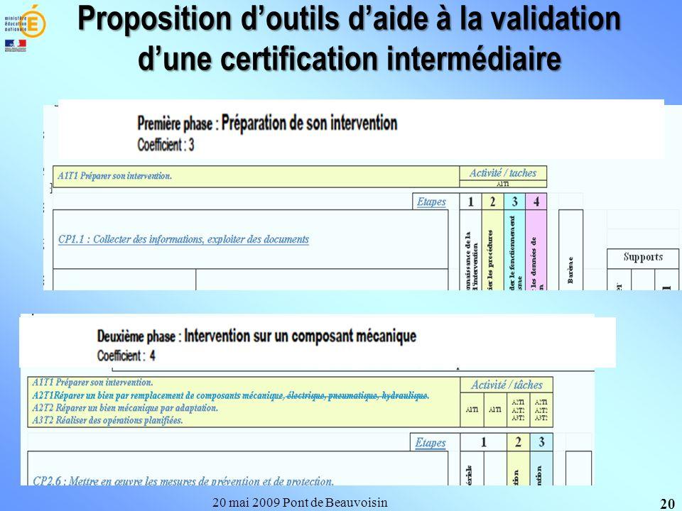 20 mai 2009 Pont de Beauvoisin 20 Proposition doutils daide à la validation dune certification intermédiaire