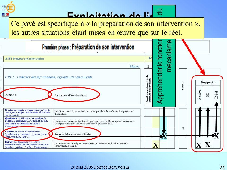 20 mai 2009 Pont de Beauvoisin 22 Exploitation de loutil X X X X X Appréhender le fonctionnement du mécanisme Ce pavé est spécifique à « la préparatio