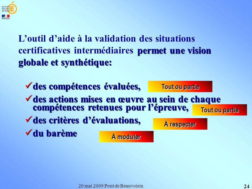 20 mai 2009 Pont de Beauvoisin 24 permet une vision globale et synthétique: Loutil daide à la validation des situations certificatives intermédiaires