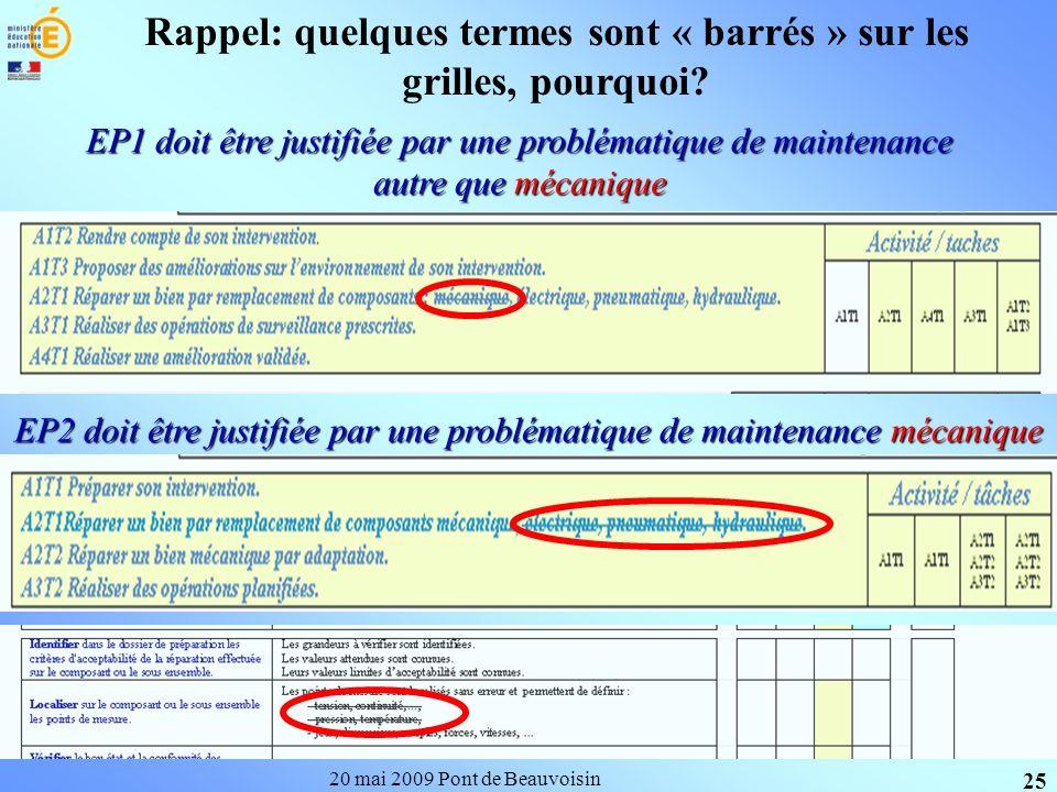 20 mai 2009 Pont de Beauvoisin 25 Rappel: quelques termes sont « barrés » sur les grilles, pourquoi? EP1 doit être justifiée par une problématique de