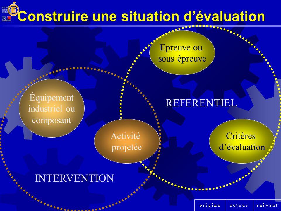 r e t o u rs u i v a n to r i g i n e Critères dévaluation Équipement industriel ou composant Epreuve ou sous épreuve Construire une situation dévalua