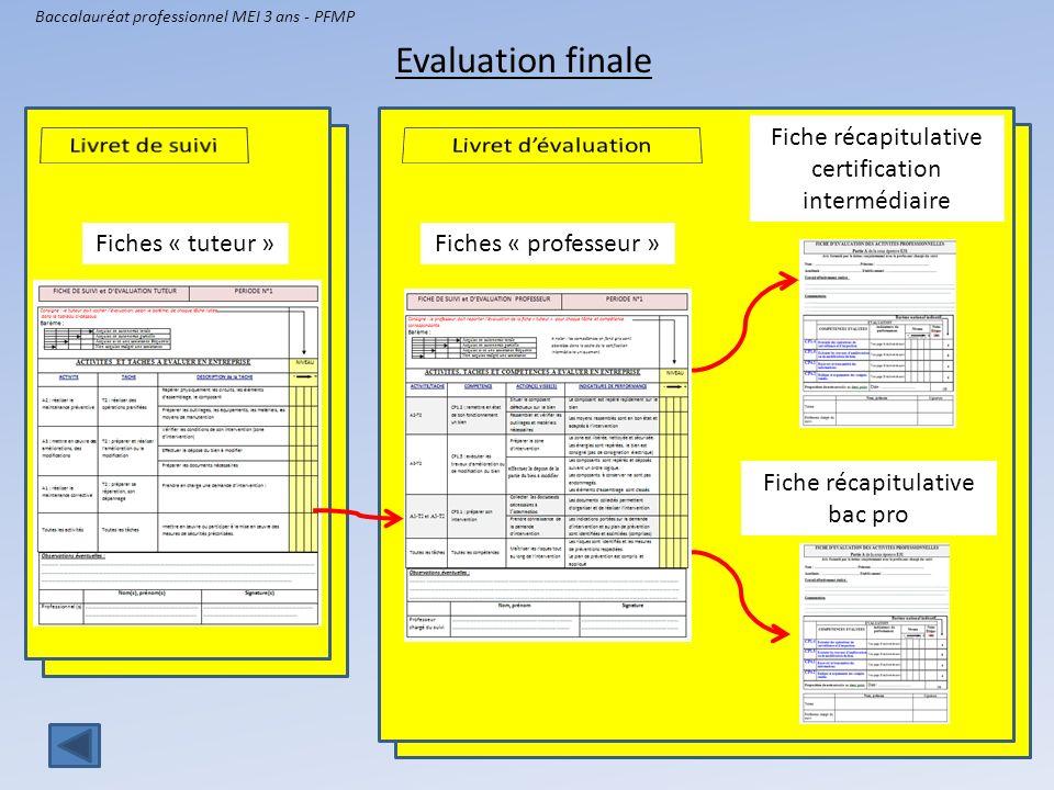 Baccalauréat professionnel MEI 3 ans - PFMP Evaluation finale Fiches « tuteur »Fiches « professeur » Fiche récapitulative bac pro Fiche récapitulative