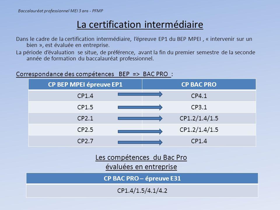 La certification intermédiaire Baccalauréat professionnel MEI 3 ans - PFMP Dans le cadre de la certification intermédiaire, lépreuve EP1 du BEP MPEI,