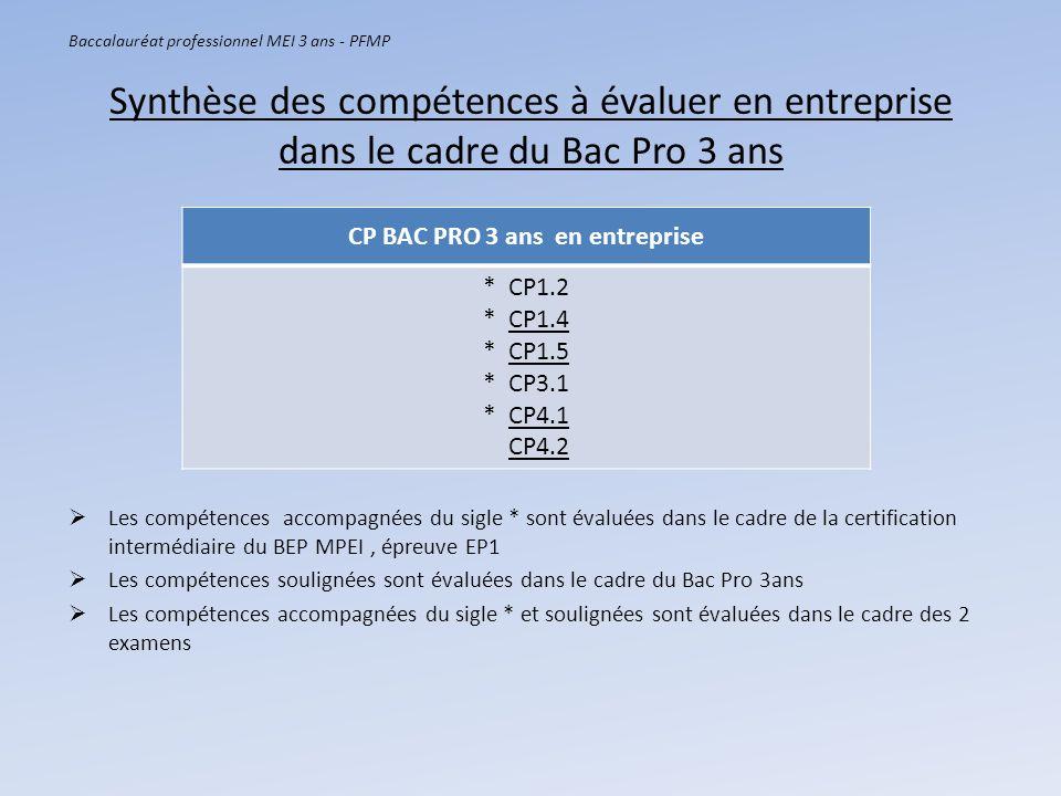 Synthèse des compétences à évaluer en entreprise dans le cadre du Bac Pro 3 ans Baccalauréat professionnel MEI 3 ans - PFMP Les compétences accompagné