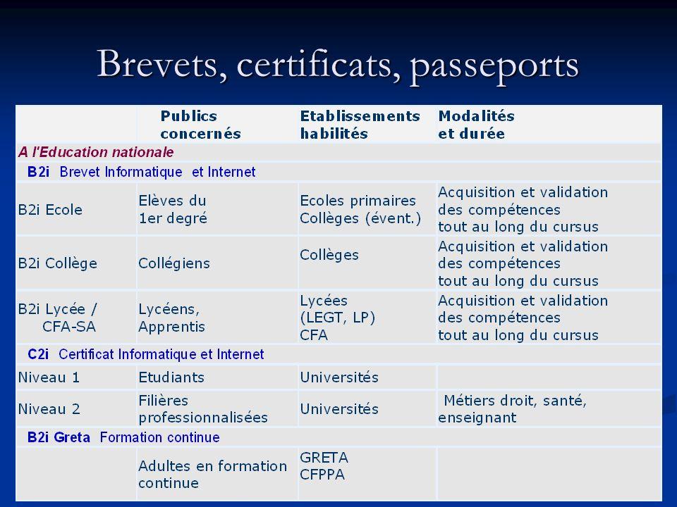 23 mai 2007 16 Brevets, certificats, passeports