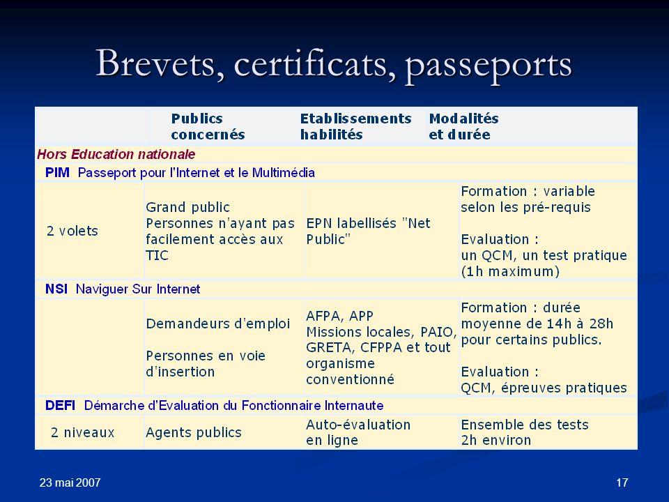 23 mai 2007 17 Brevets, certificats, passeports