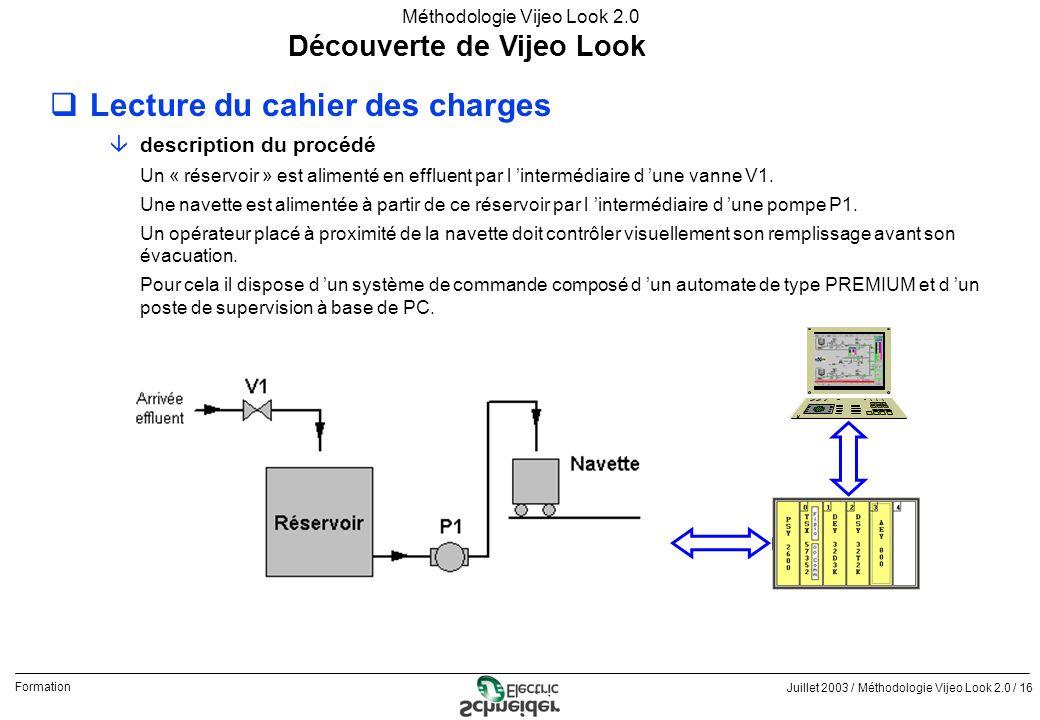 Juillet 2003 / Méthodologie Vijeo Look 2.0 / 16 Formation Méthodologie Vijeo Look 2.0 Découverte de Vijeo Look qLecture du cahier des charges âdescrip