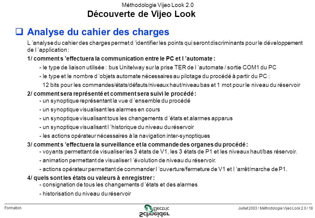 Juillet 2003 / Méthodologie Vijeo Look 2.0 / 18 Formation Méthodologie Vijeo Look 2.0 Découverte de Vijeo Look qAnalyse du cahier des charges L analys