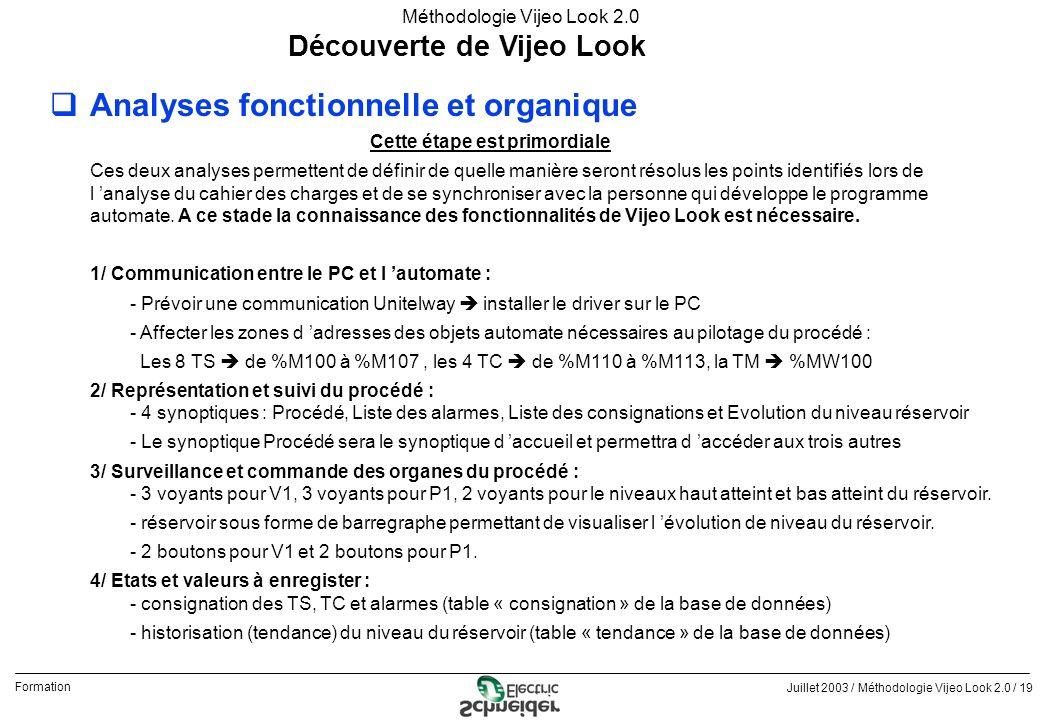 Juillet 2003 / Méthodologie Vijeo Look 2.0 / 19 Formation Méthodologie Vijeo Look 2.0 Découverte de Vijeo Look qAnalyses fonctionnelle et organique Ce