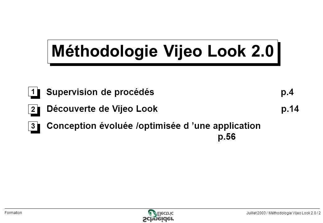 Juillet 2003 / Méthodologie Vijeo Look 2.0 / 63 Formation Méthodologie Vijeo Look 2.0 qAméliorer l ergonomie des commandes Conception évoluée /optimisée d une application Dans le projet « bases », les commandes de V1 et P1 n ont pas été intégrées à l organe visualisé L utilisation des fenêtres Popup permet : Une réduction du temps de développement ré-utilisabilité de la fenêtre Popup avec les branches une meilleure ergonomie des commandes L opérateur veut fermer V1 Clic sur V1 L opérateur veut fermer V1 Clic sur V1 La « Popup » s ouvre L opérateur passe la commande de fermeture L opérateur passe la commande de fermeture La vanne apparaît fermée 2/ Organisation des variables en branches 3/ Fenêtre Popup créée une fois et utilisée à linfini ….