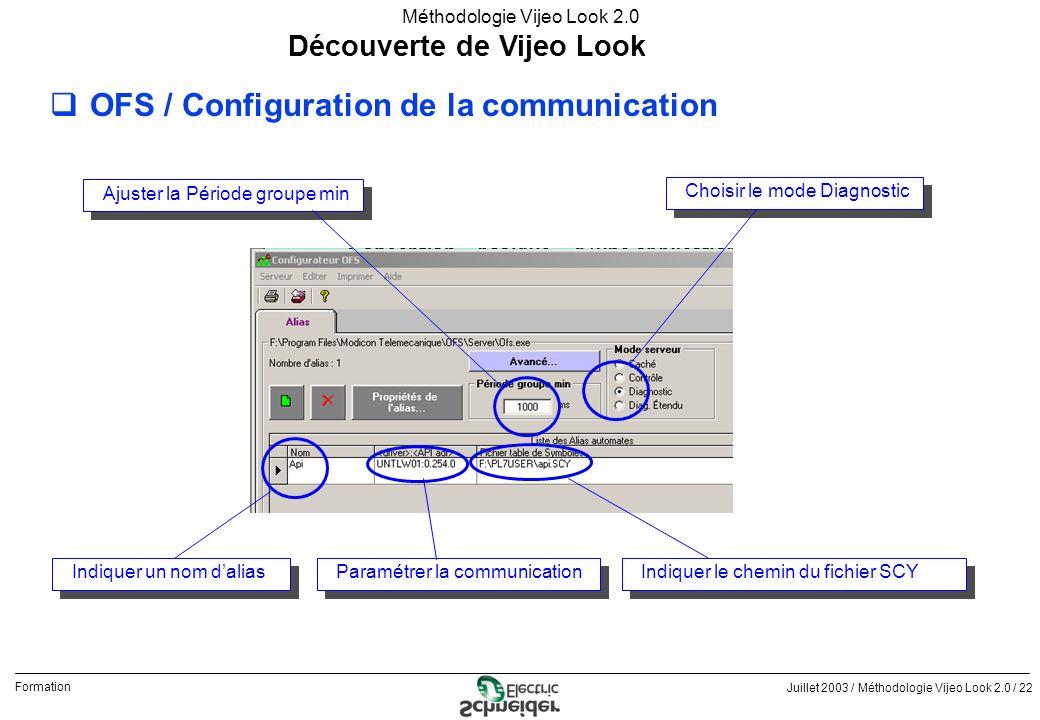Juillet 2003 / Méthodologie Vijeo Look 2.0 / 22 Formation Méthodologie Vijeo Look 2.0 Découverte de Vijeo Look qOFS / Configuration de la communicatio