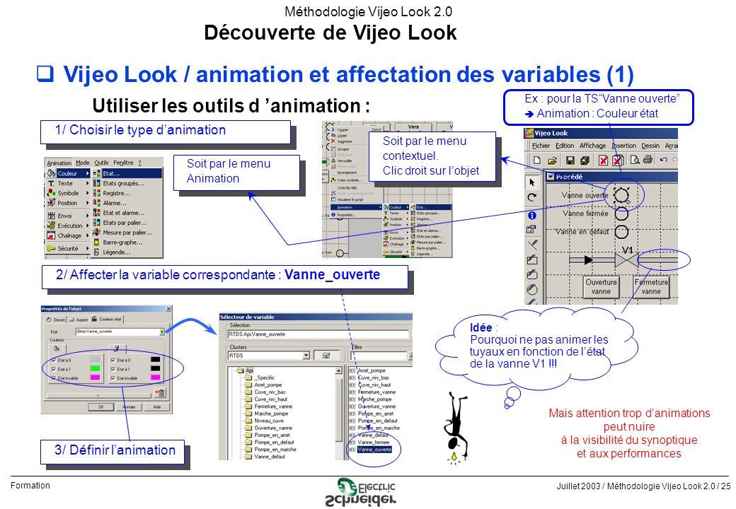 Juillet 2003 / Méthodologie Vijeo Look 2.0 / 25 Formation Méthodologie Vijeo Look 2.0 Découverte de Vijeo Look qVijeo Look / animation et affectation