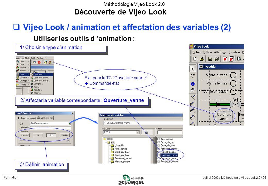 Juillet 2003 / Méthodologie Vijeo Look 2.0 / 26 Formation Méthodologie Vijeo Look 2.0 Découverte de Vijeo Look qVijeo Look / animation et affectation