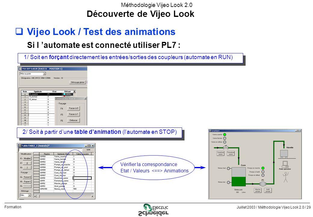Juillet 2003 / Méthodologie Vijeo Look 2.0 / 29 Formation Méthodologie Vijeo Look 2.0 Découverte de Vijeo Look qVijeo Look / Test des animations Si l