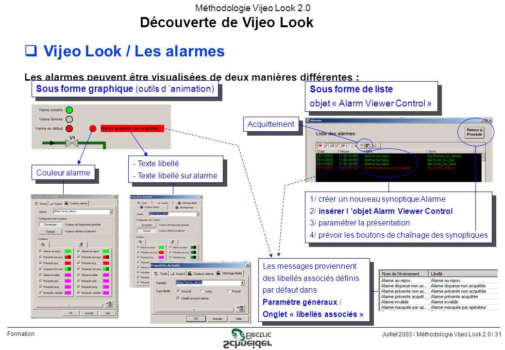 Juillet 2003 / Méthodologie Vijeo Look 2.0 / 31 Formation Méthodologie Vijeo Look 2.0 Découverte de Vijeo Look qVijeo Look / Les alarmes Les alarmes p
