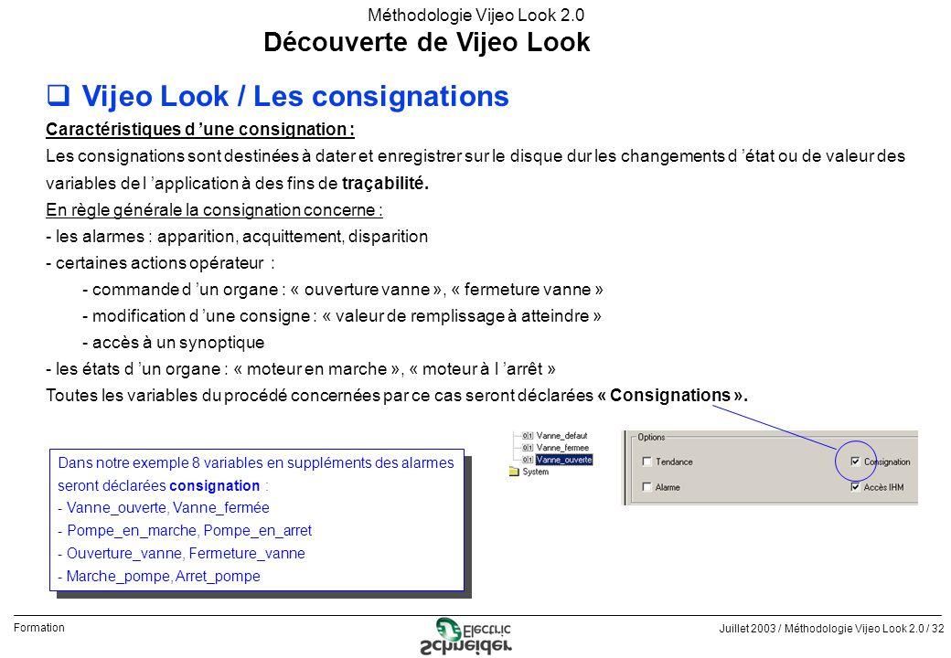 Juillet 2003 / Méthodologie Vijeo Look 2.0 / 32 Formation Méthodologie Vijeo Look 2.0 Découverte de Vijeo Look qVijeo Look / Les consignations Caracté